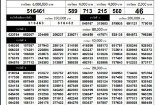 Thai Lottery result 16 June 2019