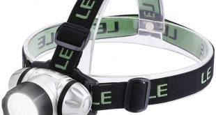 List of Best Hard Hat Headlamp 2020 - Best Pick
