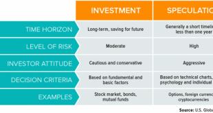 Fundamental-Criteria-In-Investments